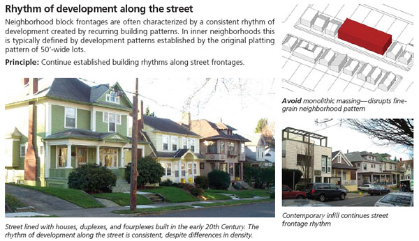 Toronto Urban Design Guidelines Infill Townhouses North